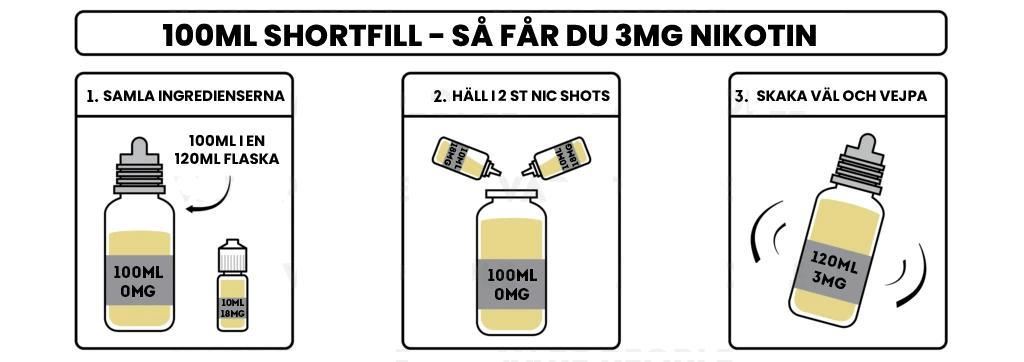Nic salt shot guide